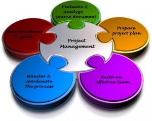 FCS Project Management